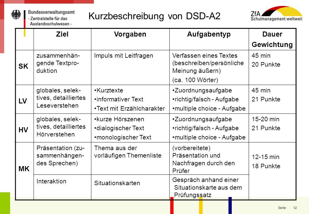 12 Seite: Kurzbeschreibung von DSD-A2 ZielVorgabenAufgabentypDauer Gewichtung SK zusammenhän- gende Textpro- duktion Impuls mit LeitfragenVerfassen ei