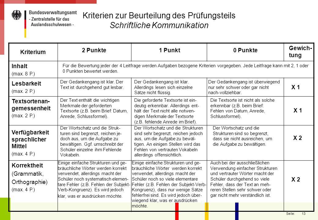 13 Seite: Kriterien zur Beurteilung des Prüfungsteils Schriftliche Kommunikation Kriterium Inhalt (max. 8 P.) Lesbarkeit (max. 2 P.) Textsortenan- gem