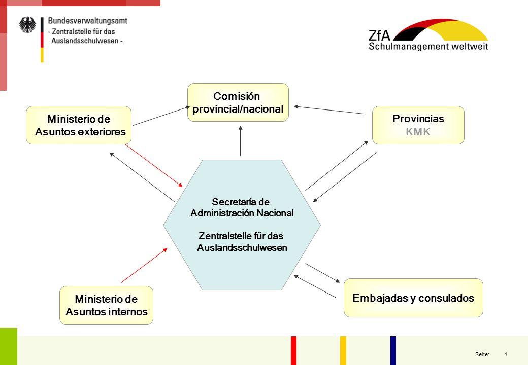 4 Seite: Secretaría de Administración Nacional Zentralstelle für das Auslandsschulwesen Ministerio de Asuntos internos Ministerio de Asuntos exteriore