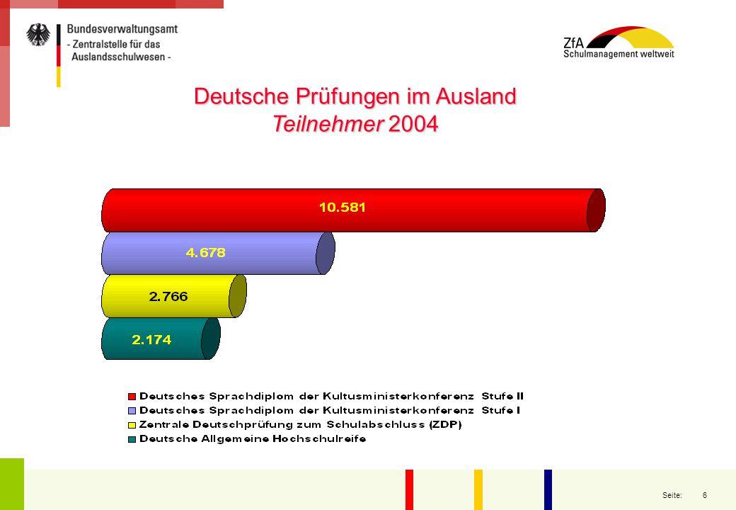 6 Seite: Deutsche Prüfungen im Ausland Teilnehmer 2004