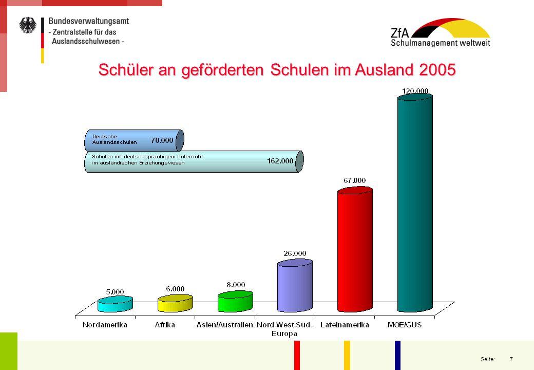 7 Seite: Schüler an geförderten Schulen im Ausland 2005