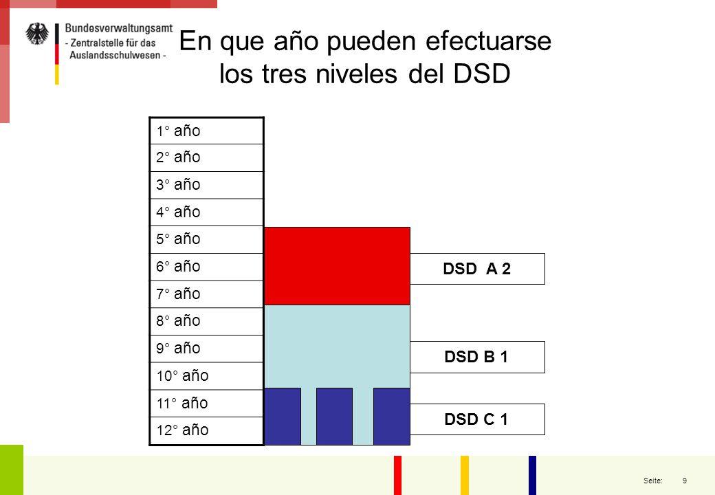 9 Seite: En que año pueden efectuarse los tres niveles del DSD 1° año 2° año 3° año 4° año 5° año 6° año 7° año 8° año 9° año 10° año 11° año 12° año
