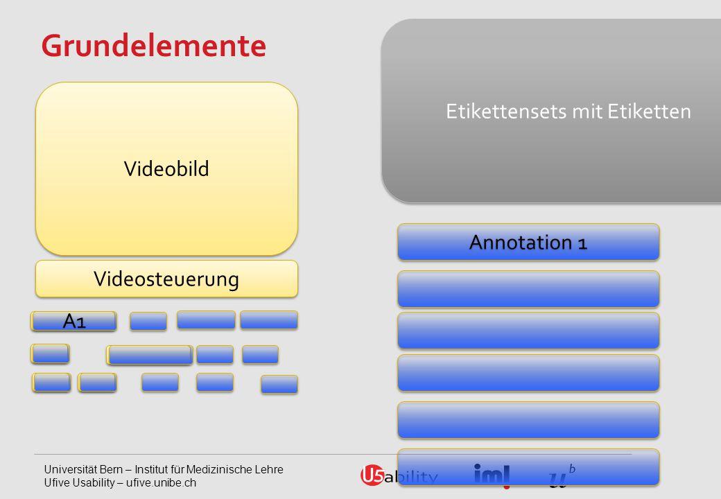 Universität Bern – Institut für Medizinische Lehre Ufive Usability – ufive.unibe.ch Grundelemente Videobild Videosteuerung Annotation 1 Etikettensets mit Etiketten A1