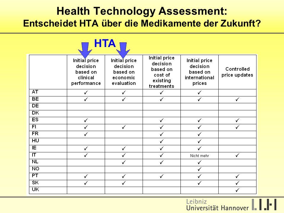 Health Technology Assessment: Entscheidet HTA über die Medikamente der Zukunft? HTA