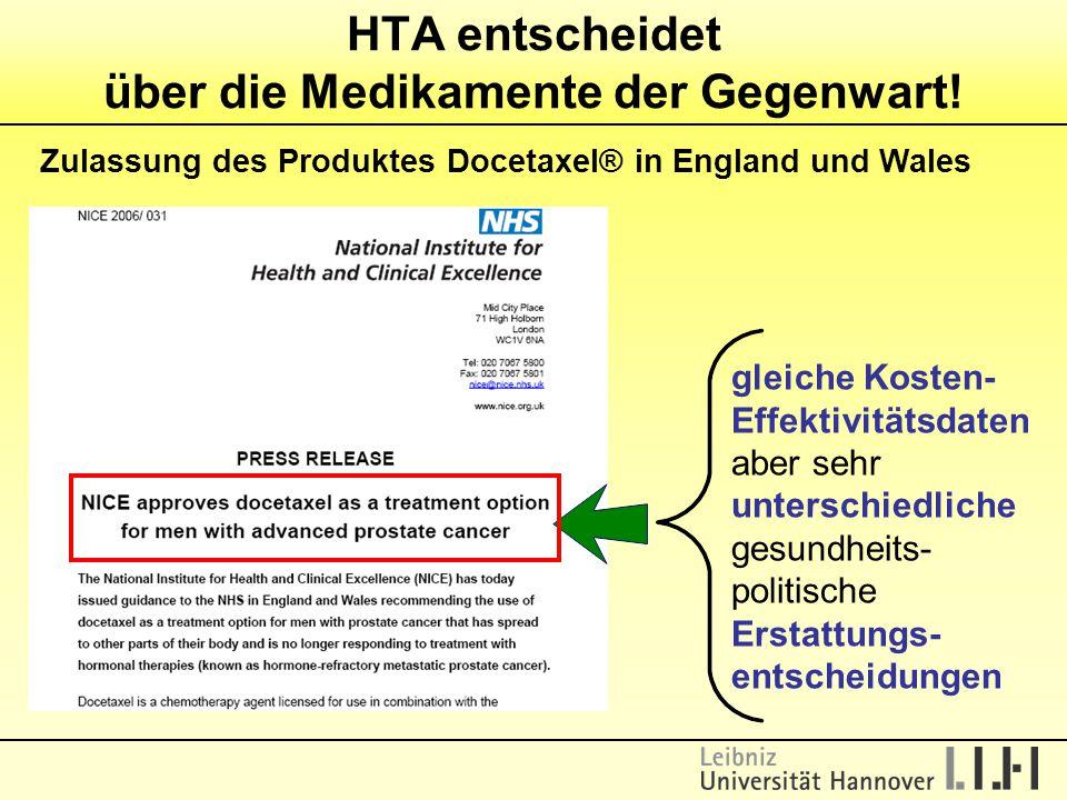 gleiche Kosten- Effektivitätsdaten aber sehr unterschiedliche gesundheits- politische Erstattungs- entscheidungen HTA entscheidet über die Medikamente