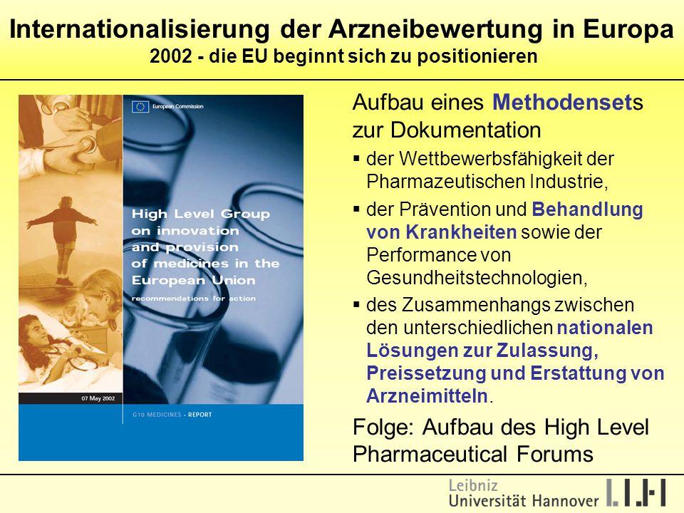 Aufbau eines Methodensets zur Dokumentation  der Wettbewerbsfähigkeit der Pharmazeutischen Industrie,  der Prävention und Behandlung von Krankheiten