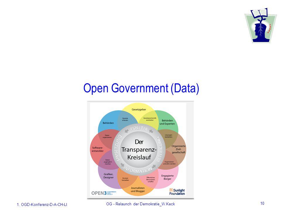 1. OGD-Konferenz-D-A-CH-LI OG - Relaunch der Demokratie_W.Keck 10 Open Government (Data)