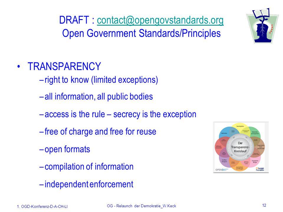 1. OGD-Konferenz-D-A-CH-LI OG - Relaunch der Demokratie_W.Keck 12 DRAFT : contact@opengovstandards.org Open Government Standards/Principlescontact@ope