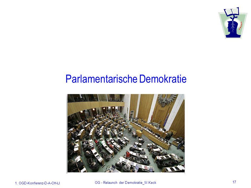 1. OGD-Konferenz-D-A-CH-LI OG - Relaunch der Demokratie_W.Keck 17 Parlamentarische Demokratie