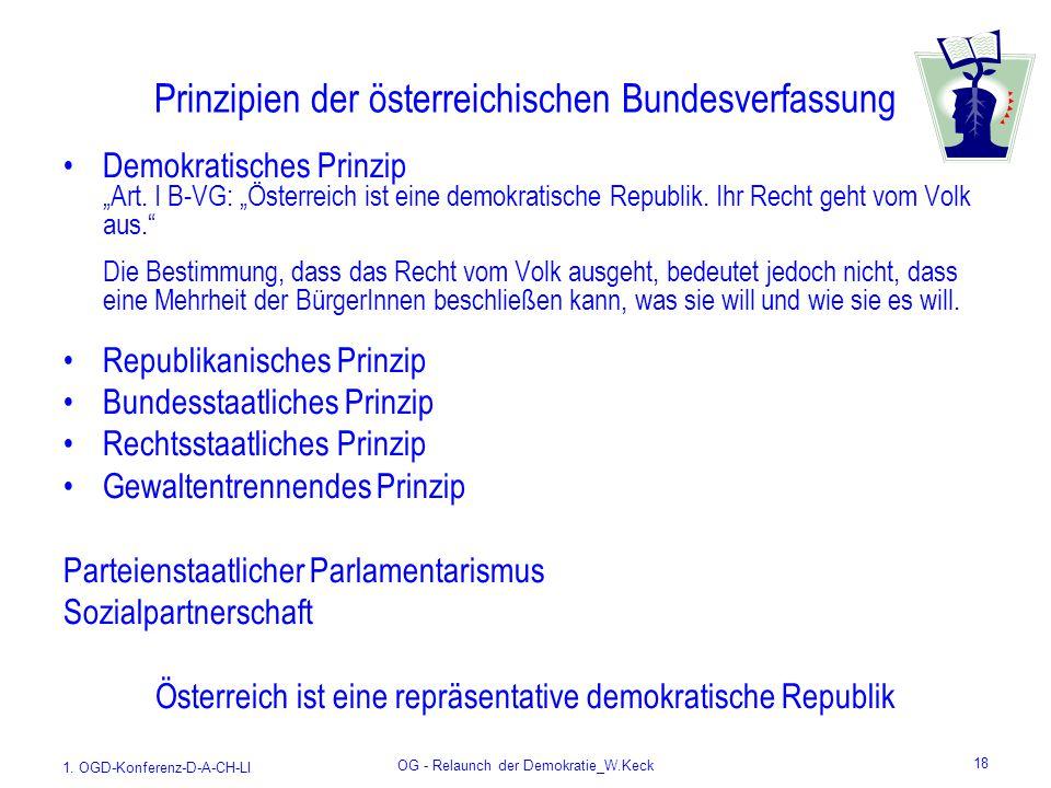 """1. OGD-Konferenz-D-A-CH-LI OG - Relaunch der Demokratie_W.Keck 18 Prinzipien der österreichischen Bundesverfassung Demokratisches Prinzip """"Art. I B-VG"""