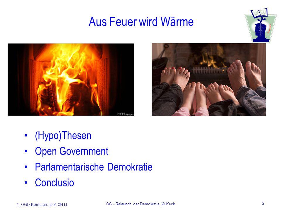 1. OGD-Konferenz-D-A-CH-LI OG - Relaunch der Demokratie_W.Keck 2 Aus Feuer wird Wärme (Hypo)Thesen Open Government Parlamentarische Demokratie Conclus