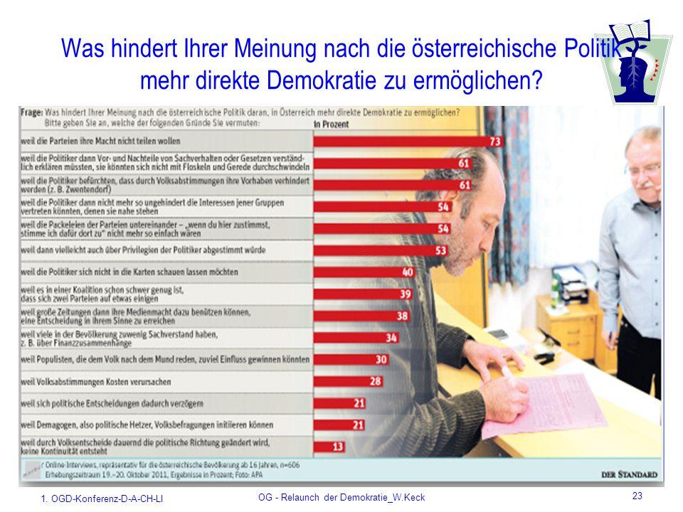 1. OGD-Konferenz-D-A-CH-LI OG - Relaunch der Demokratie_W.Keck 24 Orientierung