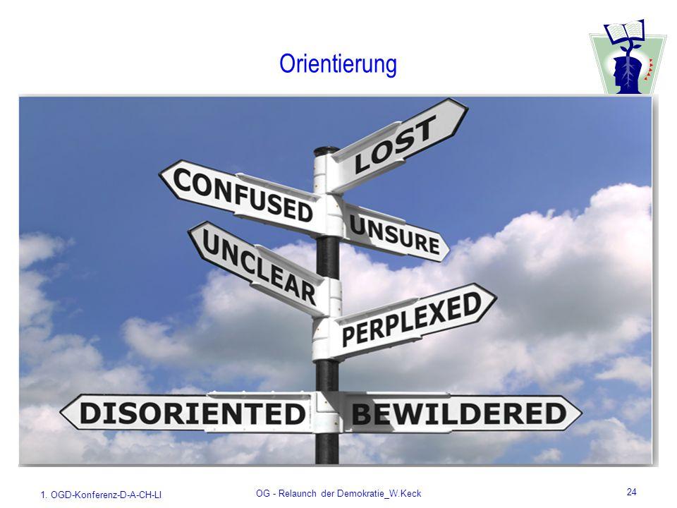 1. OGD-Konferenz-D-A-CH-LI OG - Relaunch der Demokratie_W.Keck 25 Conclusio