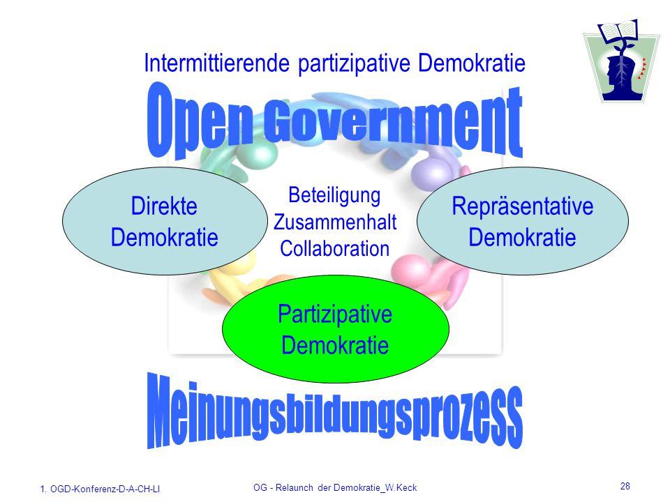 Transparenzzyklus von Jack Brewer übersetzt von Mag.