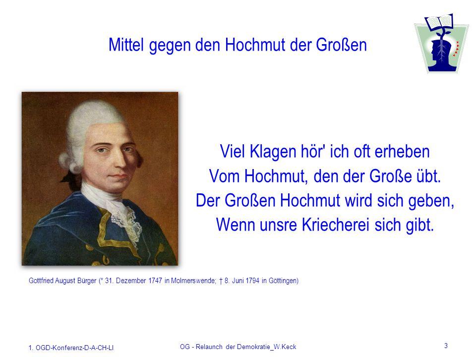 1. OGD-Konferenz-D-A-CH-LI OG - Relaunch der Demokratie_W.Keck 4 (Hypo)Thesen