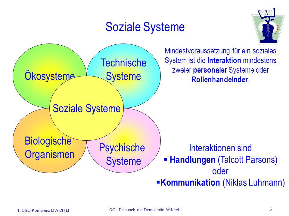 1. OGD-Konferenz-D-A-CH-LI OG - Relaunch der Demokratie_W.Keck 6 Soziale Systeme Ökosysteme Biologische Organismen Psychische Systeme Technische Syste
