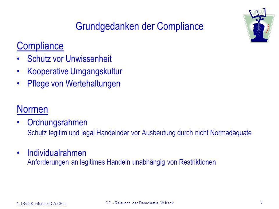 1. OGD-Konferenz-D-A-CH-LI OG - Relaunch der Demokratie_W.Keck 8 Grundgedanken der Compliance Compliance Schutz vor Unwissenheit Kooperative Umgangsku