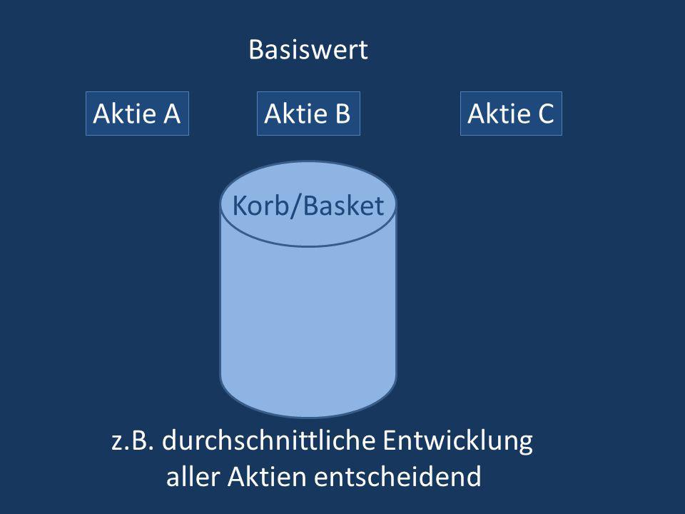 Aktie AAktie BAktie C Bonus: 16 %Zertifikatspreis: 100 € Bedingung: Alle Aktien steigen in zwei Jahren.