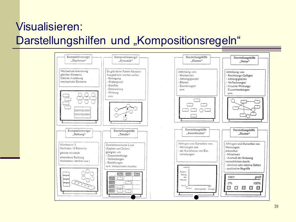 """39 Visualisieren: Darstellungshilfen und """"Kompositionsregeln"""