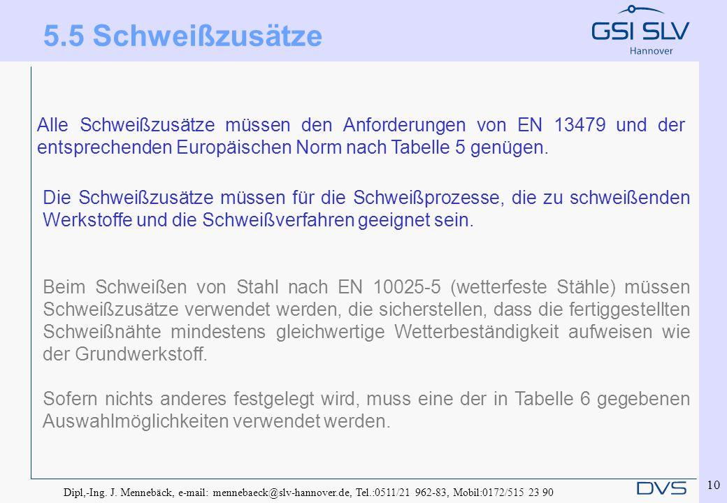 Dipl,-Ing. J. Mennebäck, e-mail: mennebaeck@slv-hannover.de, Tel.:0511/21 962-83, Mobil:0172/515 23 90 10 Alle Schweißzusätze müssen den Anforderungen