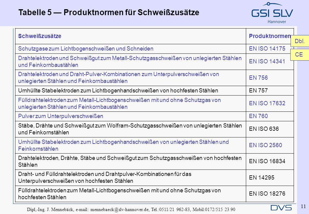 Dipl,-Ing. J. Mennebäck, e-mail: mennebaeck@slv-hannover.de, Tel.:0511/21 962-83, Mobil:0172/515 23 90 11 Tabelle 5 — Produktnormen für Schweißzusätze