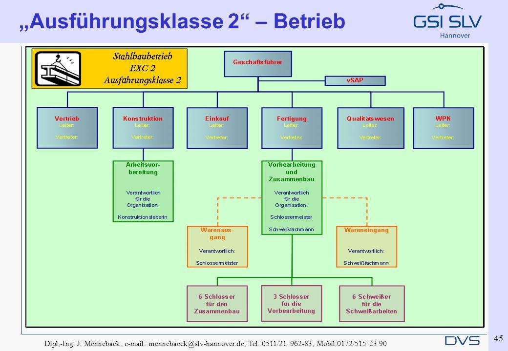 "Dipl,-Ing. J. Mennebäck, e-mail: mennebaeck@slv-hannover.de, Tel.:0511/21 962-83, Mobil:0172/515 23 90 45 ""Ausführungsklasse 2"" – Betrieb"