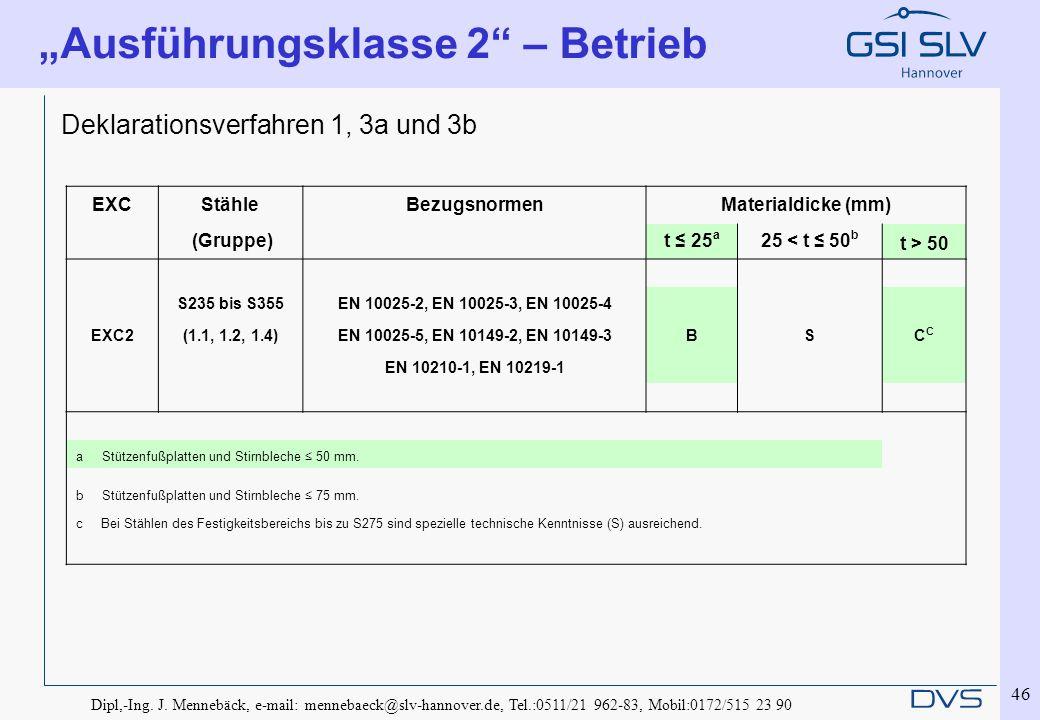 "Dipl,-Ing. J. Mennebäck, e-mail: mennebaeck@slv-hannover.de, Tel.:0511/21 962-83, Mobil:0172/515 23 90 46 ""Ausführungsklasse 2"" – Betrieb EXCStähleBez"