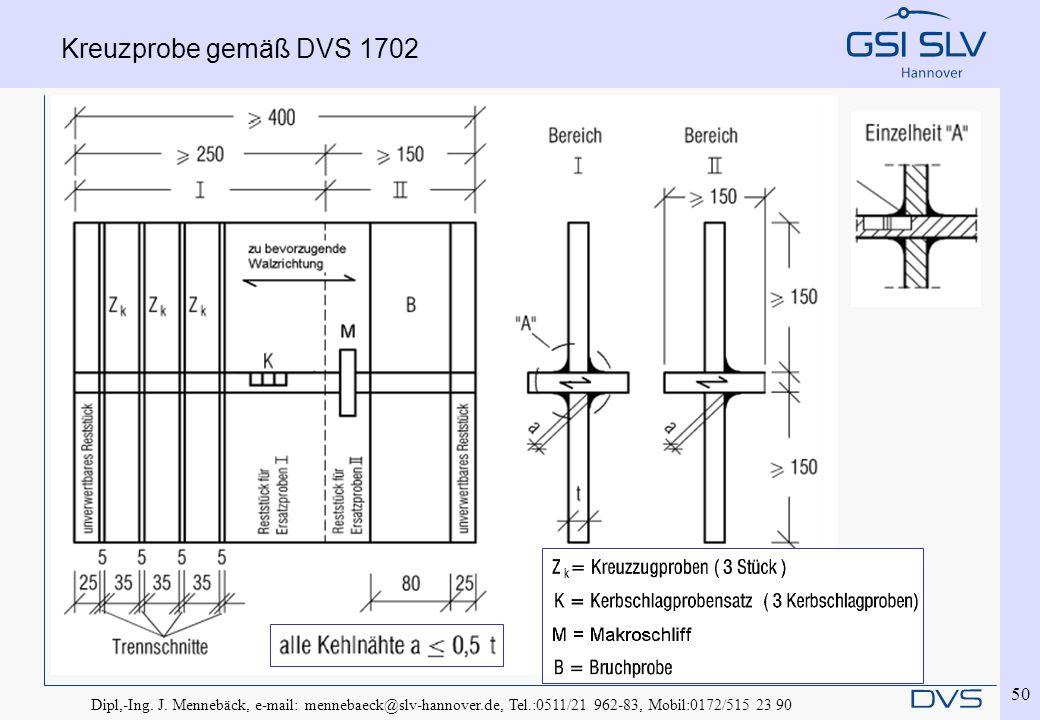 Dipl,-Ing. J. Mennebäck, e-mail: mennebaeck@slv-hannover.de, Tel.:0511/21 962-83, Mobil:0172/515 23 90 50 Kreuzprobe gemäß DVS 1702