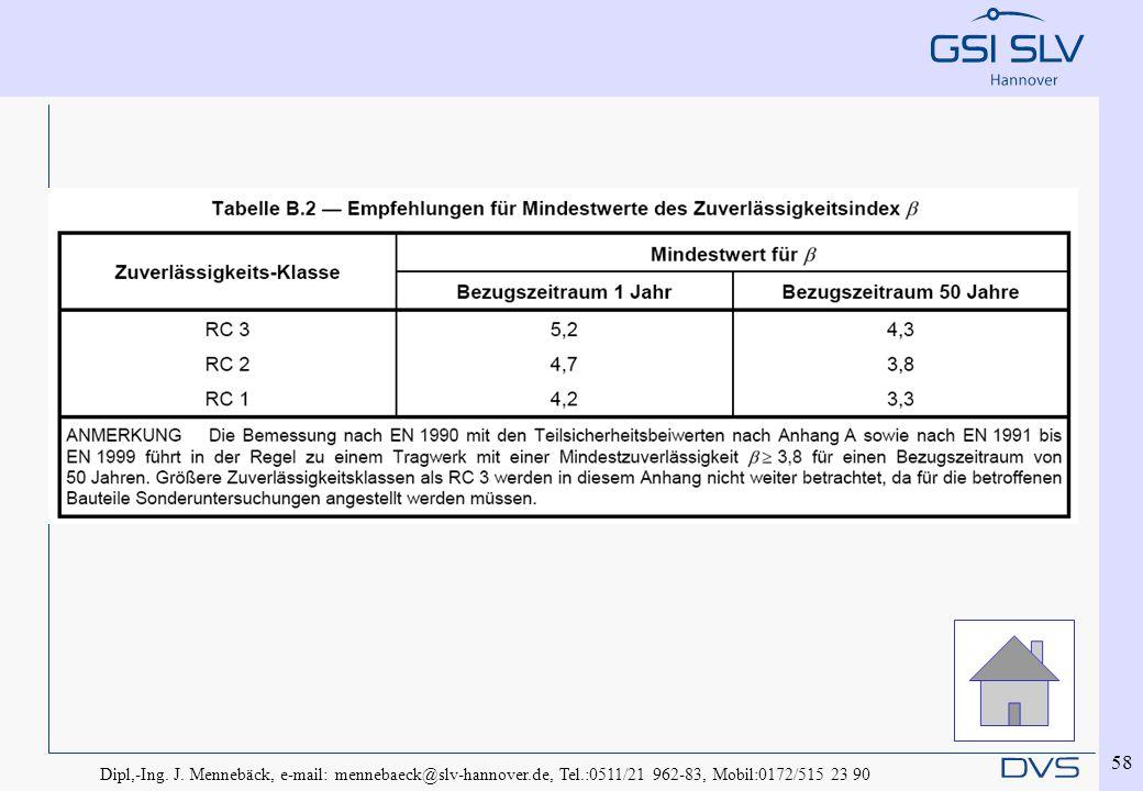 Dipl,-Ing. J. Mennebäck, e-mail: mennebaeck@slv-hannover.de, Tel.:0511/21 962-83, Mobil:0172/515 23 90 58