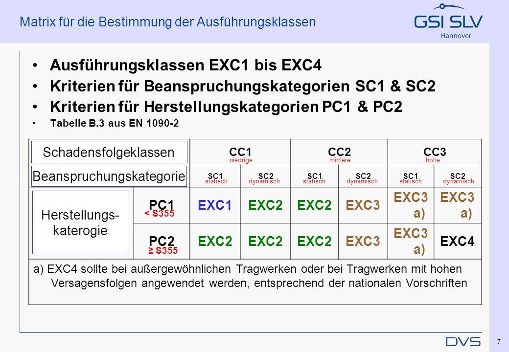 7 Matrix für die Bestimmung der Ausführungsklassen Ausführungsklassen EXC1 bis EXC4 Kriterien für Beanspruchungskategorien SC1 & SC2 Kriterien für Her