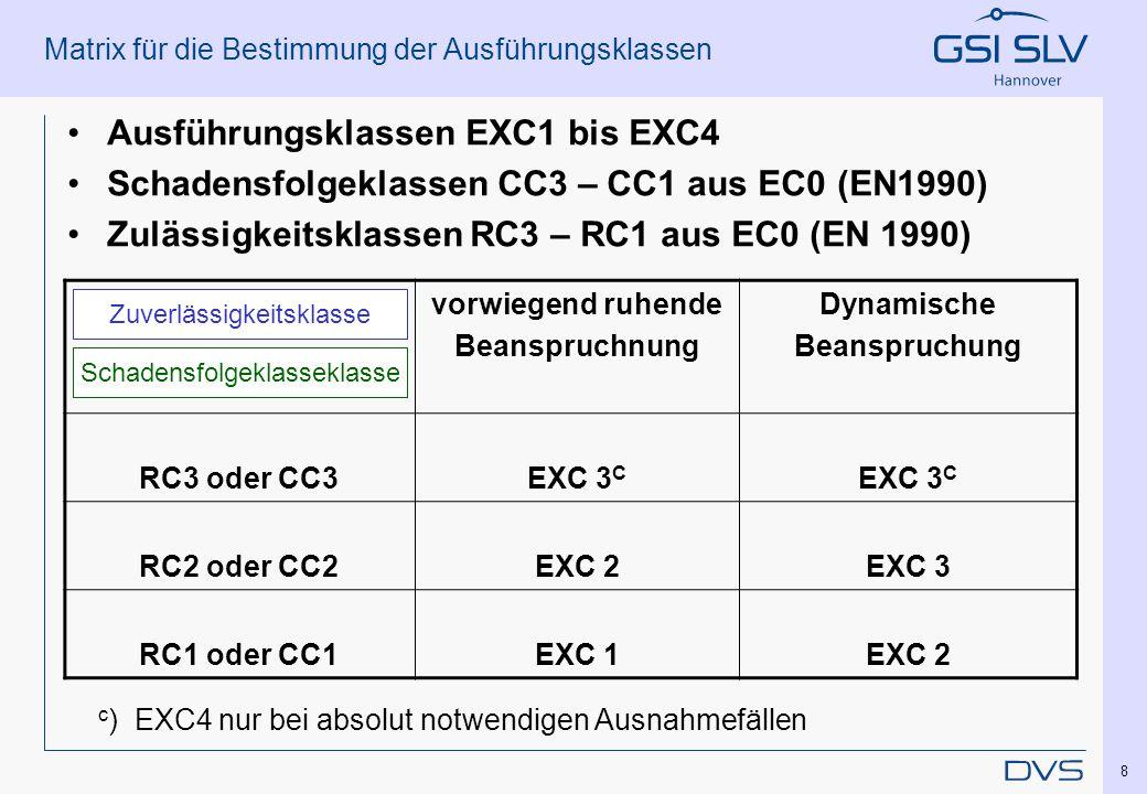 8 Matrix für die Bestimmung der Ausführungsklassen Ausführungsklassen EXC1 bis EXC4 Schadensfolgeklassen CC3 – CC1 aus EC0 (EN1990) Zulässigkeitsklass