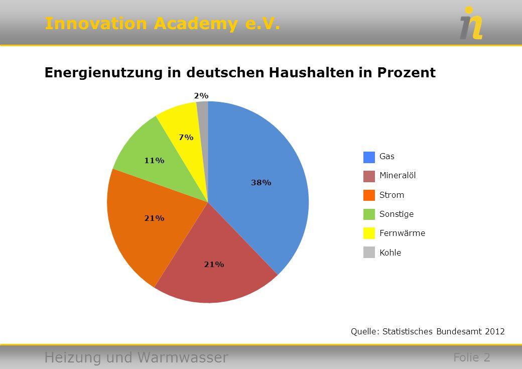 Innovation Academy e.V. Heizung und Warmwasser Quelle: Statistisches Bundesamt 2012 Energienutzung in deutschen Haushalten in Prozent Folie 2 Gas Mine
