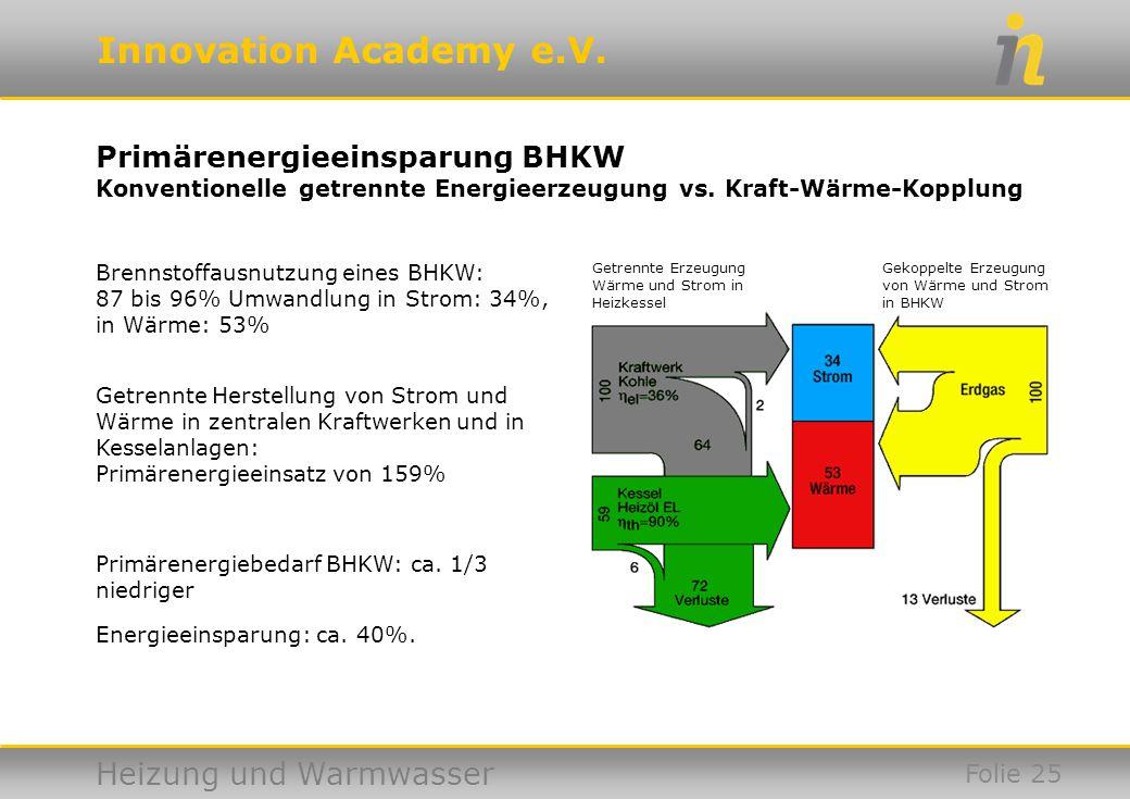 Innovation Academy e.V. Heizung und Warmwasser Brennstoffausnutzung eines BHKW: 87 bis 96% Umwandlung in Strom: 34%, in Wärme: 53% Getrennte Herstellu