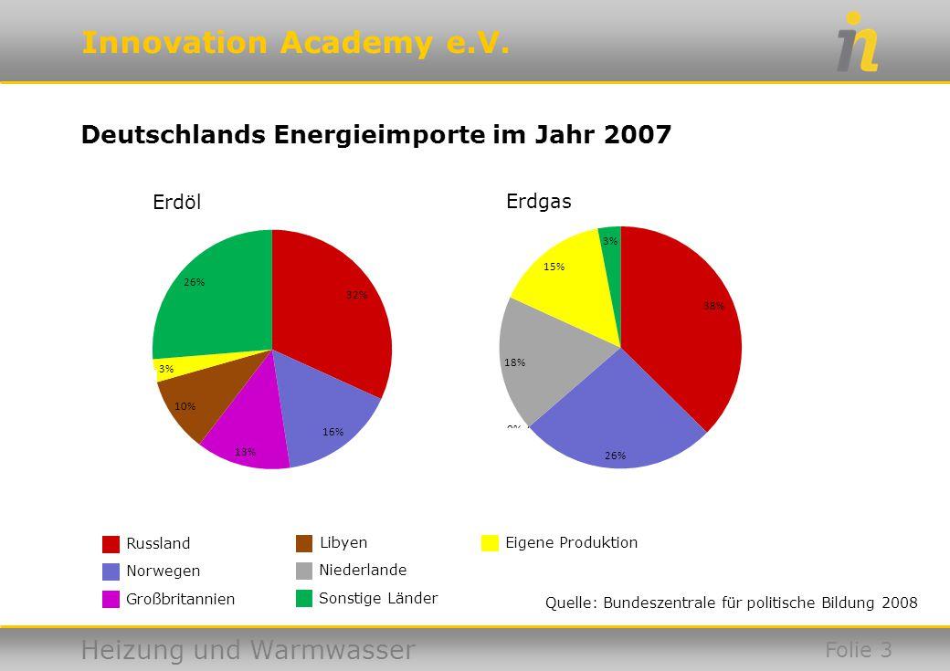 Innovation Academy e.V. Heizung und Warmwasser Deutschlands Energieimporte im Jahr 2007 Folie 3 Russland Norwegen Großbritannien Libyen Niederlande So