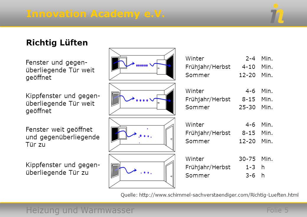 Innovation Academy e.V. Heizung und Warmwasser Quelle: http://www.schimmel-sachverstaendiger.com/Richtig-Lueften.html Richtig Lüften Folie 5 Fenster u