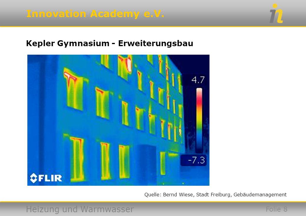 Innovation Academy e.V. Heizung und Warmwasser Kepler Gymnasium - Erweiterungsbau Folie 8 Quelle: Bernd Wiese, Stadt Freiburg, Gebäudemanagement