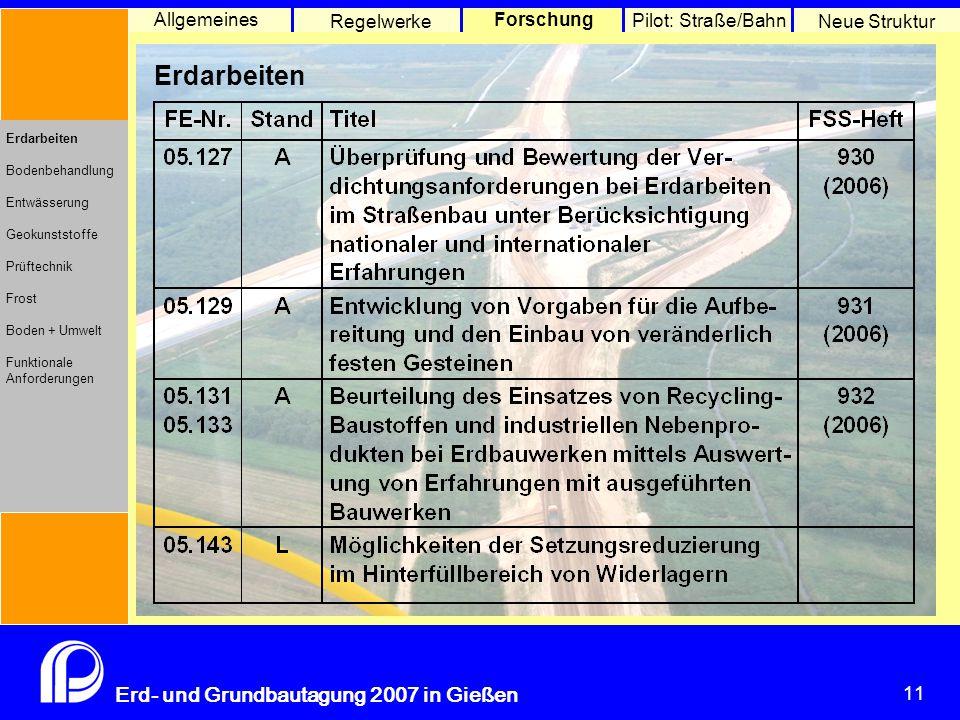 11 Erd- und Grundbautagung 2007 in Gießen 11 Pilot: Straße/Bahn Neue Struktur Allgemeines Regelwerke Forschung Erdarbeiten Bodenbehandlung Entwässerung Geokunststoffe Prüftechnik Frost Boden + Umwelt Funktionale Anforderungen Erdarbeiten