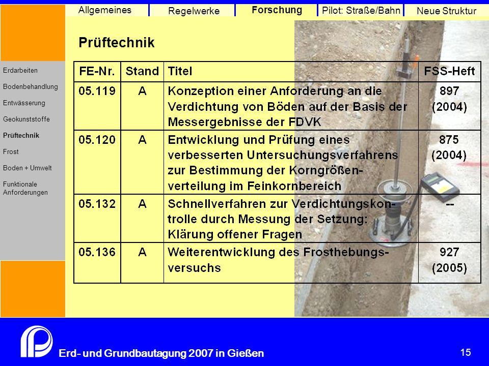 15 Erd- und Grundbautagung 2007 in Gießen 15 Pilot: Straße/Bahn Neue Struktur Allgemeines Regelwerke Forschung Erdarbeiten Bodenbehandlung Entwässerun