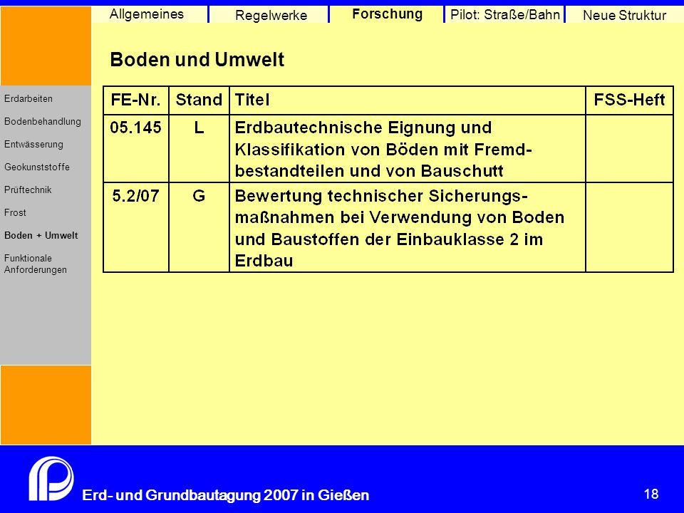 18 Erd- und Grundbautagung 2007 in Gießen 18 Pilot: Straße/Bahn Neue Struktur Allgemeines Regelwerke Forschung Erdarbeiten Bodenbehandlung Entwässerun