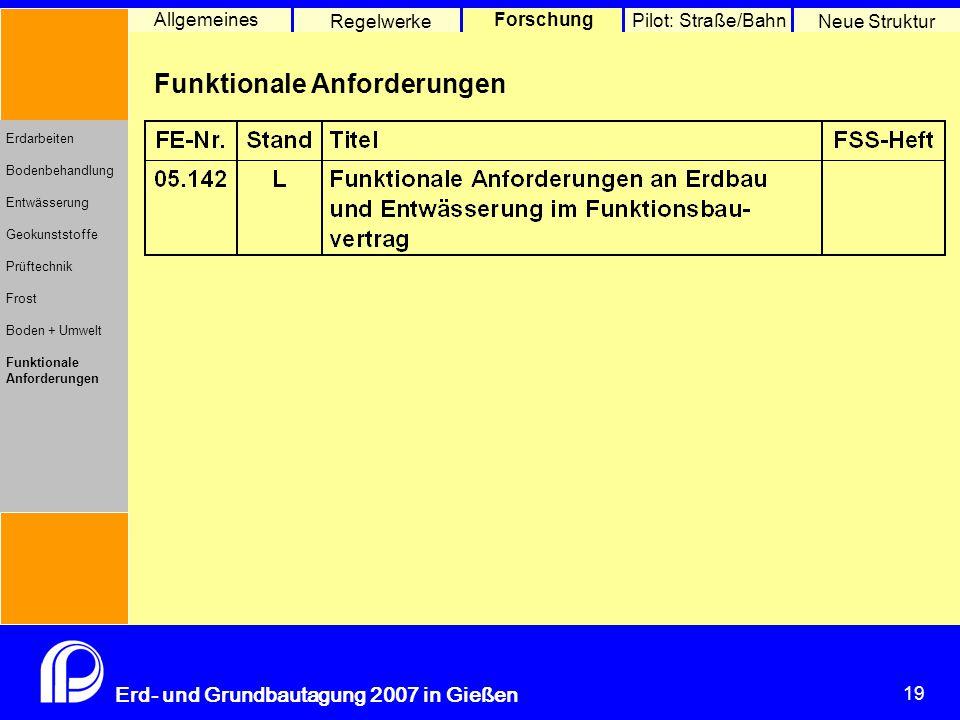 19 Erd- und Grundbautagung 2007 in Gießen 19 Pilot: Straße/Bahn Neue Struktur Allgemeines Regelwerke Forschung Erdarbeiten Bodenbehandlung Entwässerun