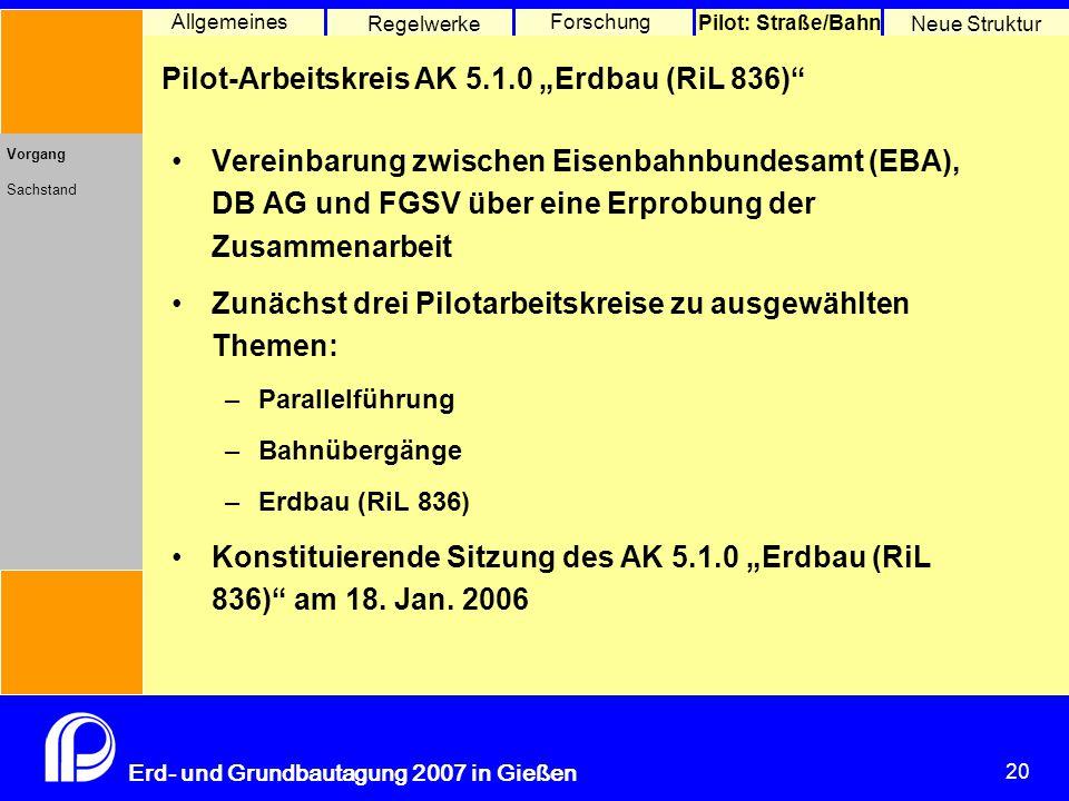 """20 Erd- und Grundbautagung 2007 in Gießen 20 Pilot: Straße/Bahn Neue Struktur Allgemeines Regelwerke Forschung Pilot-Arbeitskreis AK 5.1.0 """"Erdbau (RiL 836) Vorgang Sachstand Vereinbarung zwischen Eisenbahnbundesamt (EBA), DB AG und FGSV über eine Erprobung der Zusammenarbeit Zunächst drei Pilotarbeitskreise zu ausgewählten Themen: –Parallelführung –Bahnübergänge –Erdbau (RiL 836) Konstituierende Sitzung des AK 5.1.0 """"Erdbau (RiL 836) am 18."""