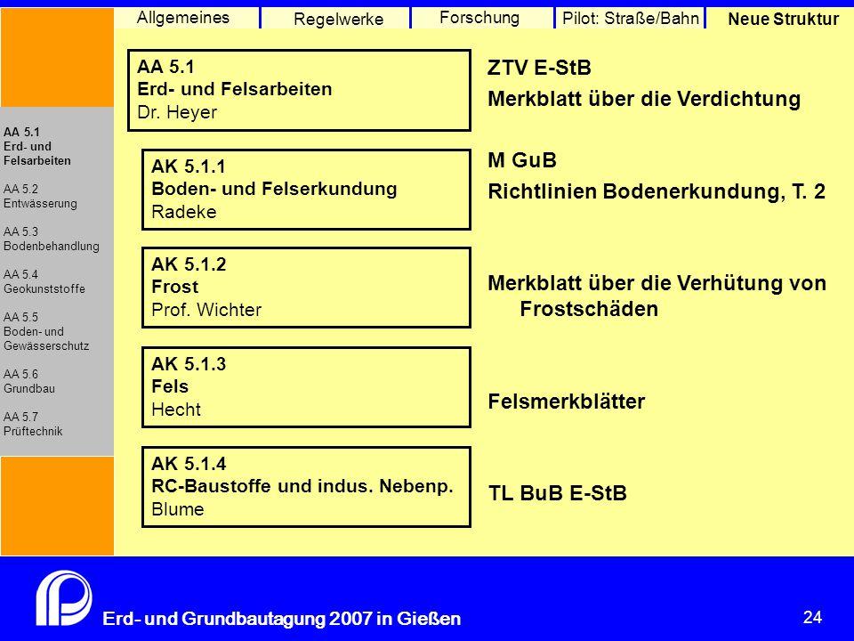 24 Erd- und Grundbautagung 2007 in Gießen 24 Pilot: Straße/Bahn Neue Struktur Allgemeines Regelwerke Forschung AA 5.1 Erd- und Felsarbeiten AA 5.2 Ent