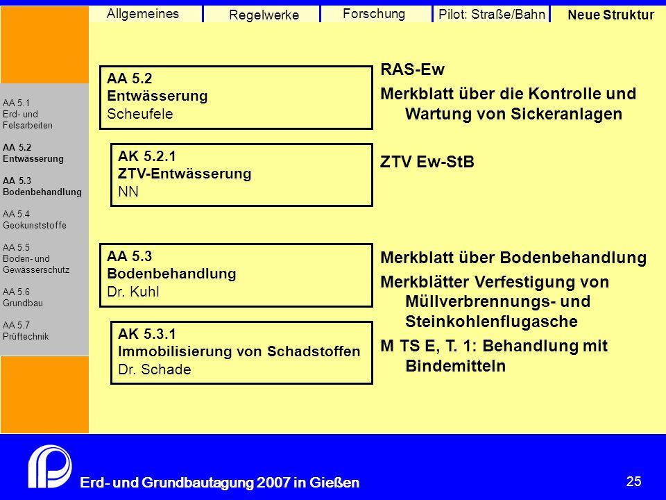 25 Erd- und Grundbautagung 2007 in Gießen 25 Pilot: Straße/Bahn Neue Struktur Allgemeines Regelwerke Forschung AA 5.1 Erd- und Felsarbeiten AA 5.2 Entwässerung AA 5.3 Bodenbehandlung AA 5.4 Geokunststoffe AA 5.5 Boden- und Gewässerschutz AA 5.6 Grundbau AA 5.7 Prüftechnik AA 5.2 Entwässerung Scheufele AK 5.2.1 ZTV-Entwässerung NN AA 5.3 Bodenbehandlung Dr.