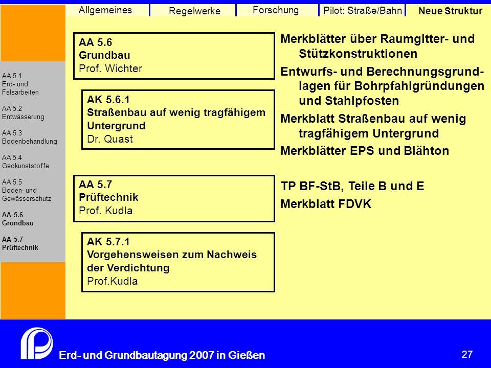 27 Erd- und Grundbautagung 2007 in Gießen 27 Pilot: Straße/Bahn Neue Struktur Allgemeines Regelwerke Forschung AA 5.1 Erd- und Felsarbeiten AA 5.2 Entwässerung AA 5.3 Bodenbehandlung AA 5.4 Geokunststoffe AA 5.5 Boden- und Gewässerschutz AA 5.6 Grundbau AA 5.7 Prüftechnik AA 5.6 Grundbau Prof.