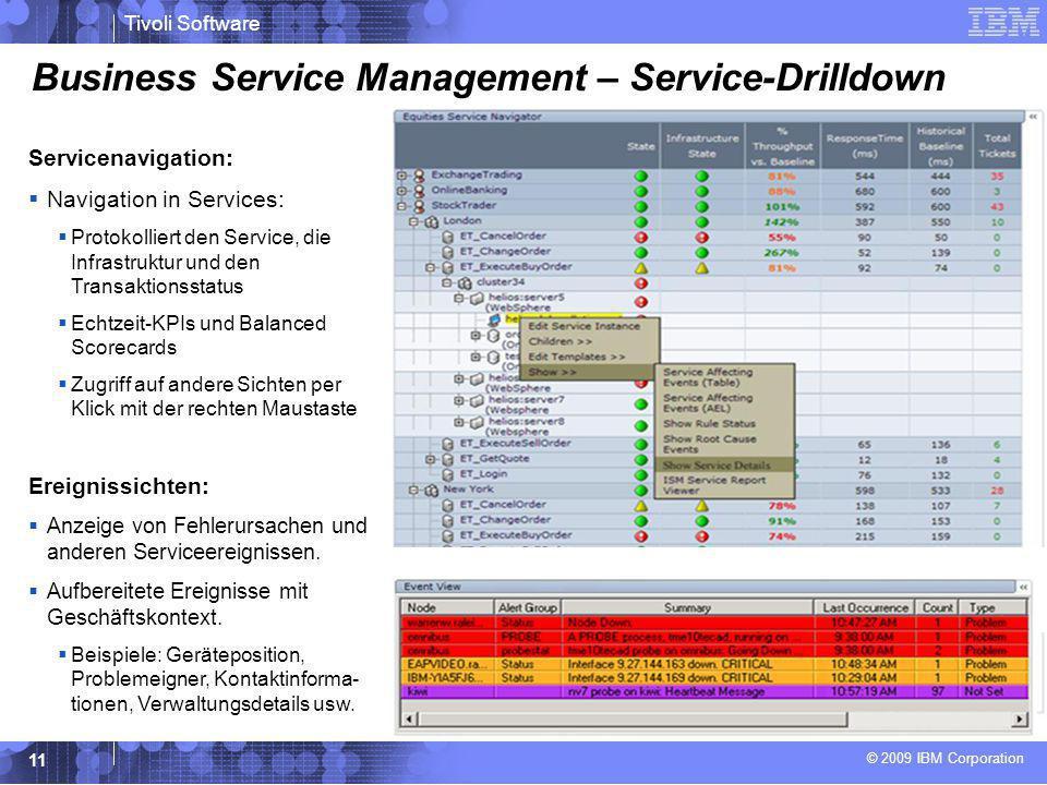 © 2009 IBM Corporation Tivoli Software 11 Servicenavigation:  Navigation in Services:  Protokolliert den Service, die Infrastruktur und den Transakt