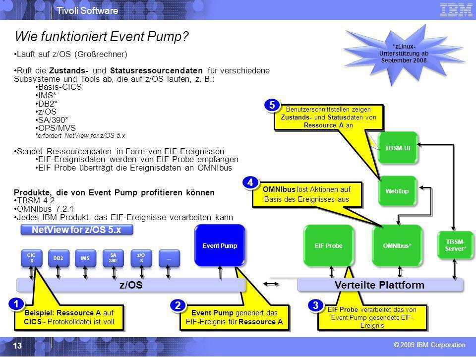 © 2009 IBM Corporation Tivoli Software 13 Event Pump generiert das EIF-Ereignis für Ressource A EIF Probe verarbeitet das von Event Pump gesendete EIF