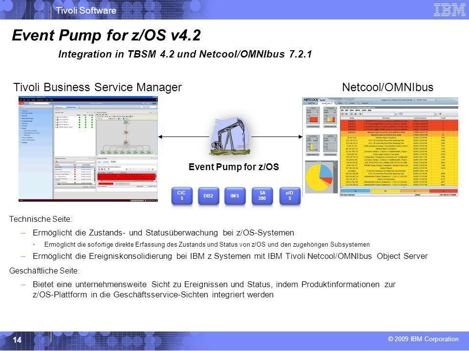 © 2009 IBM Corporation Tivoli Software 14 Event Pump for z/OS v4.2 Integration in TBSM 4.2 und Netcool/OMNIbus 7.2.1 Netcool/OMNIbusTivoli Business Se
