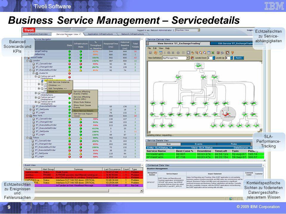 © 2009 IBM Corporation Tivoli Software 10 Business Service Management – Servicestatus Servicestatus nach Abteilung und Funktion Täglicher Servicestatus- vergleich Service- spezifische Echtzeit- transaktionen Zentrale Services und Unterservices auf einen Blick