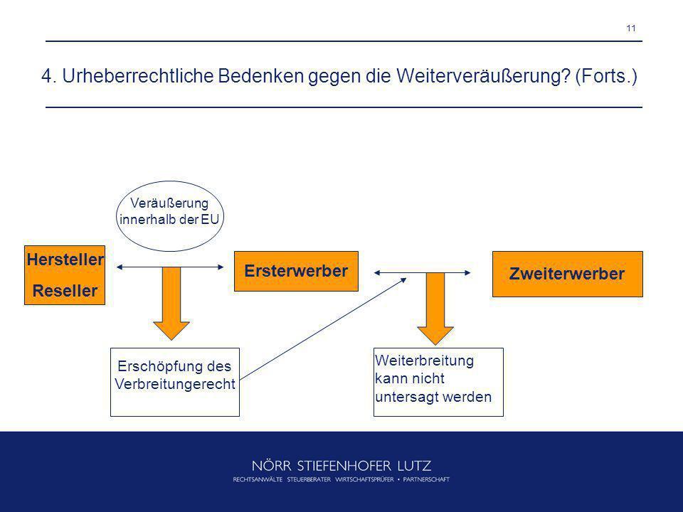 11 4. Urheberrechtliche Bedenken gegen die Weiterveräußerung? (Forts.) Hersteller Reseller Ersterwerber Zweiterwerber Veräußerung innerhalb der EU Ers