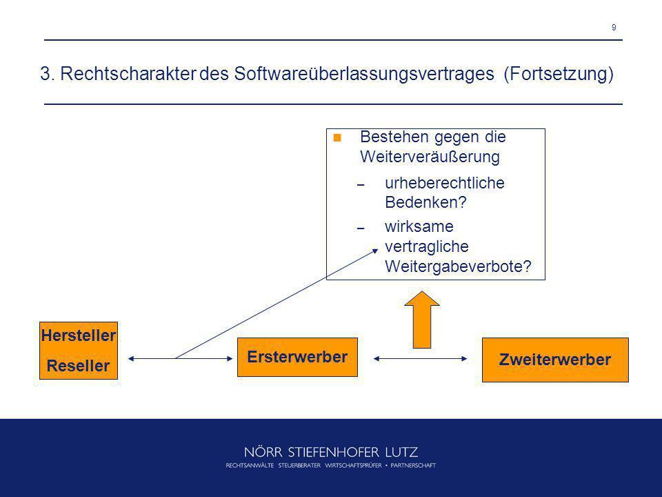 9 3. Rechtscharakter des Softwareüberlassungsvertrages (Fortsetzung) Hersteller Reseller Ersterwerber Zweiterwerber Bestehen gegen die Weiterveräußeru